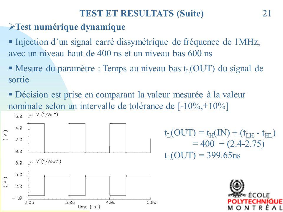 23 TEST ET RESULTATS (Suite)21 Test numérique dynamique Injection dun signal carré dissymétrique de fréquence de 1MHz, avec un niveau haut de 400 ns e
