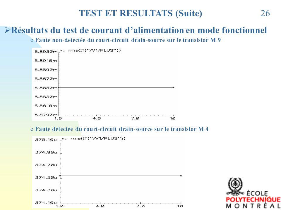 28 TEST ET RESULTATS (Suite)26 o Faute détectée du court-circuit drain-source sur le transistor M 4 o Faute non-detectée du court-circuit drain-source