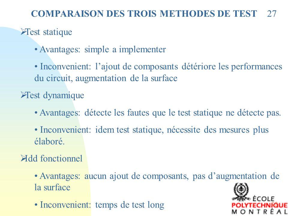 29 27COMPARAISON DES TROIS METHODES DE TEST Test statique Avantages: simple a implementer Inconvenient: lajout de composants détériore les performance