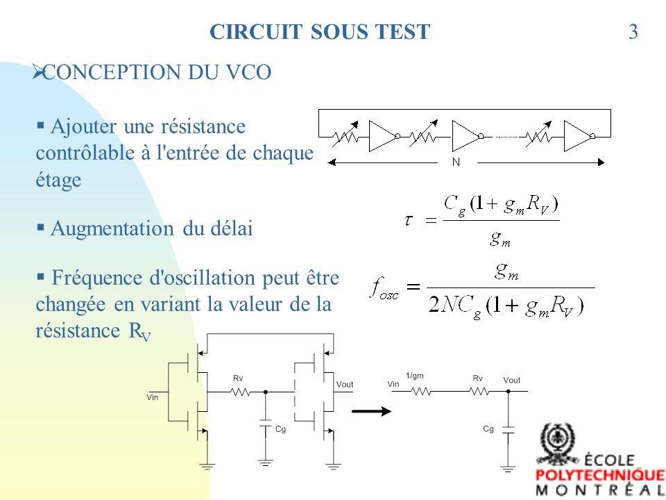 6 CIRCUIT SOUS TEST (Suite) CONCEPTION DU VCO Résistance contrôlable réalisée avec une porte de transmission Ajout dune capacité contrôlable à l entrée de chaque étage Capacité réalisée par un transistor NMOS 4