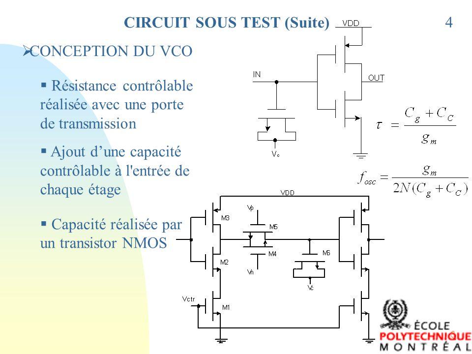 6 CIRCUIT SOUS TEST (Suite) CONCEPTION DU VCO Résistance contrôlable réalisée avec une porte de transmission Ajout dune capacité contrôlable à l'entré