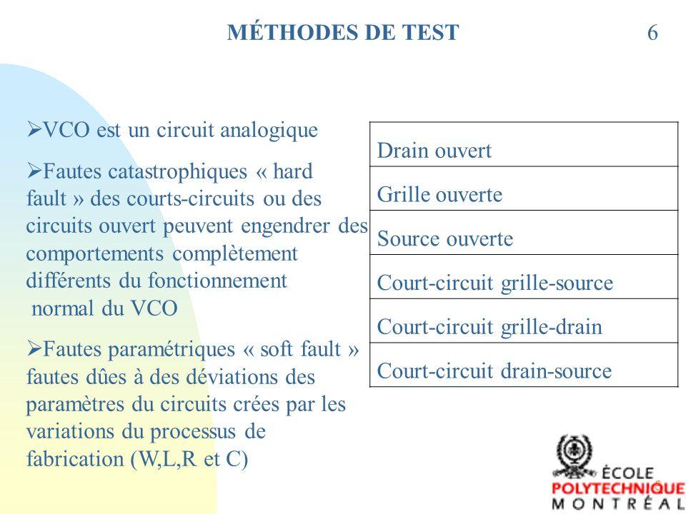 19 TEST ET RESULTATS (Suite)17 Test numérique statique Injection des fautes catastrophiques unitaires dans la chaîne de cinq inverseurs Faute court-circuit est modélisée par un résistance de 100 et la faute de circuit ouvert est modélisée par une résistance de 100M.