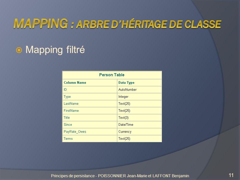 Mapping filtré 11 Principes de persistance - POISSONNIER Jean-Marie et LAFFONT Benjamin