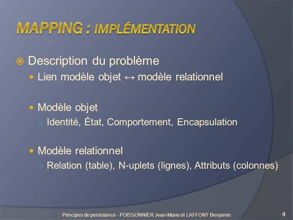 Description du problème Lien modèle objet modèle relationnel Modèle objet Identité, État, Comportement, Encapsulation Modèle relationnel Relation (table), N-uplets (lignes), Attributs (colonnes) 4 Principes de persistance - POISSONNIER Jean-Marie et LAFFONT Benjamin