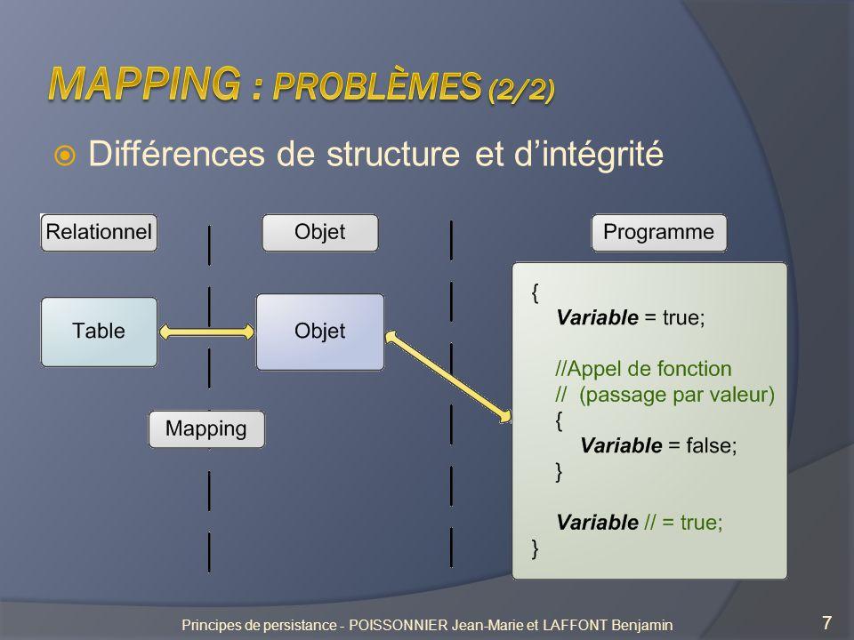 Diagramme de classe 8 Principes de persistance - POISSONNIER Jean-Marie et LAFFONT Benjamin