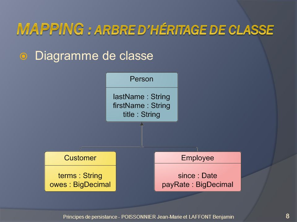 Mapping vertical 9 Principes de persistance - POISSONNIER Jean-Marie et LAFFONT Benjamin