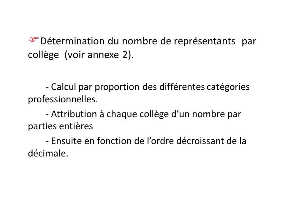 Détermination du nombre de représentants par collège (voir annexe 2). - Calcul par proportion des différentes catégories professionnelles. - Attributi