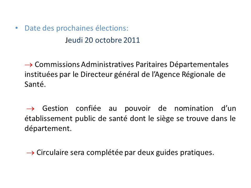 Date des prochaines élections: Jeudi 20 octobre 2011 Commissions Administratives Paritaires Départementales instituées par le Directeur général de lAg