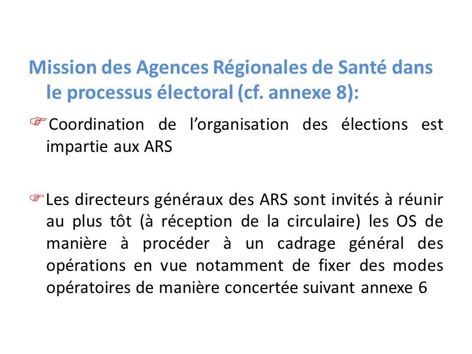 Mission des Agences Régionales de Santé dans le processus électoral (cf. annexe 8): Coordination de lorganisation des élections est impartie aux ARS L