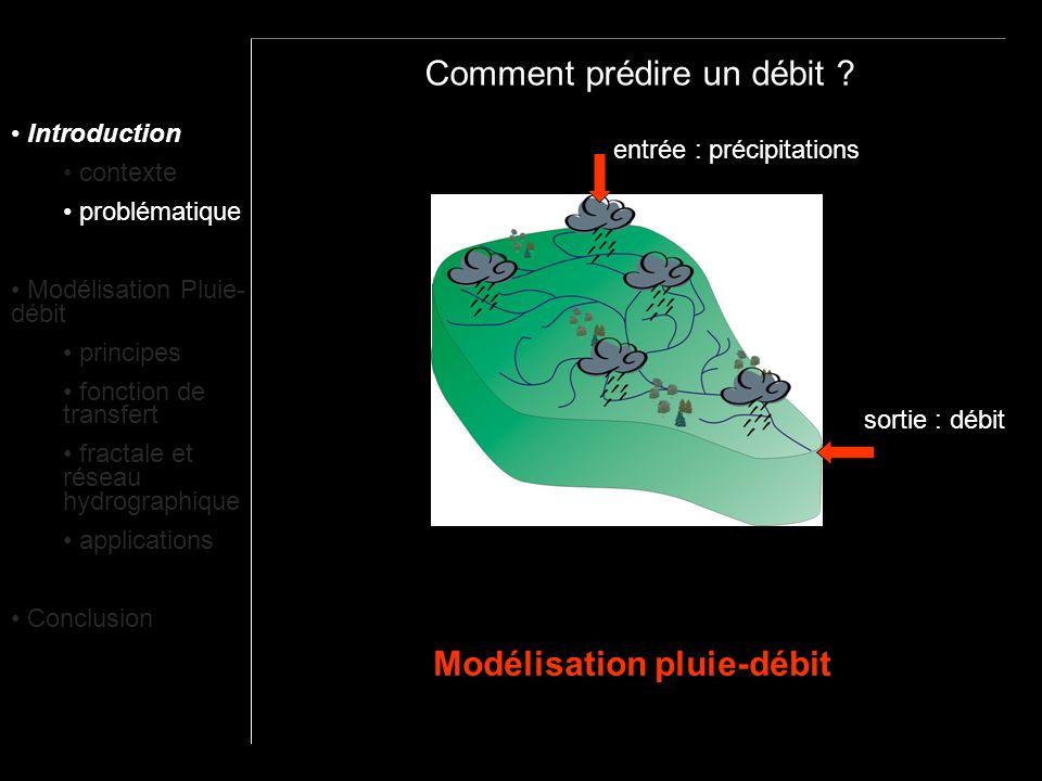 Comment prédire un débit ? entrée : précipitations sortie : débit Modélisation pluie-débit Introduction contexte problématique Modélisation Pluie- déb