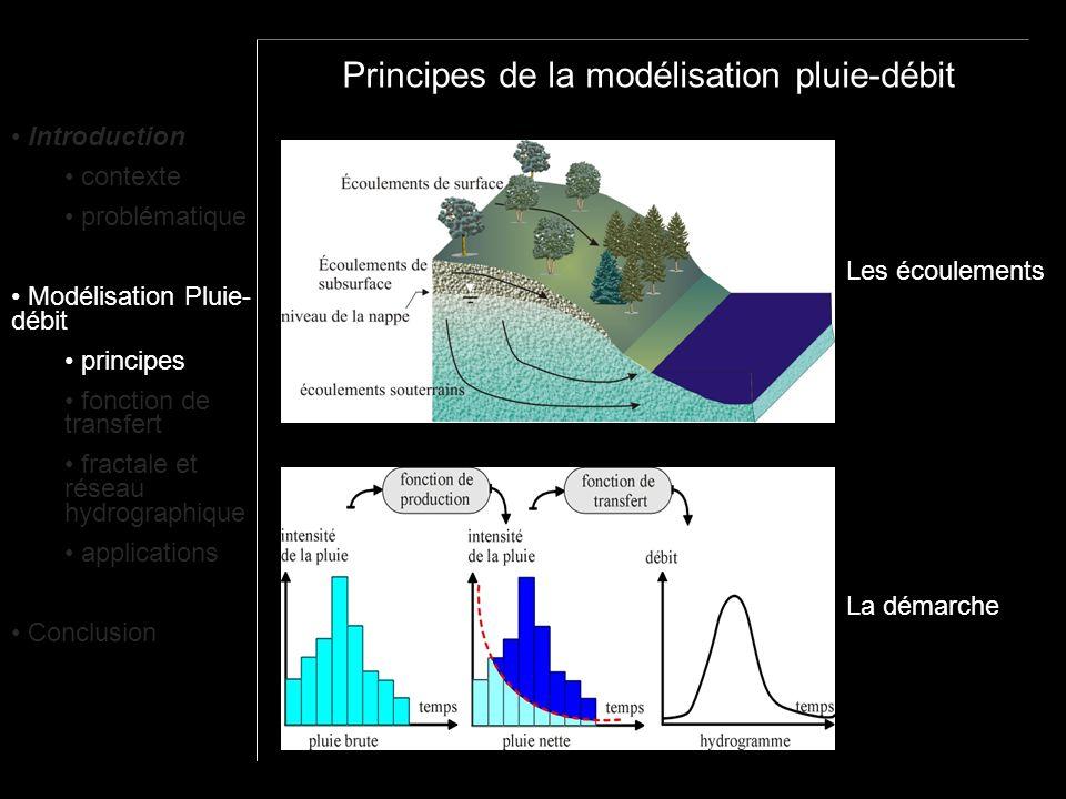 Principes de la modélisation pluie-débit Chow et al., 1988 q(t) : débit à lexutoire au temps t (m 3 /s) S : aire du bassin versant (m 2 ) P(t) : intensité de la pluie au temps t (m/s) T(t) : fonction de transfert au temps t (s -1 ) Fonction de transfert .