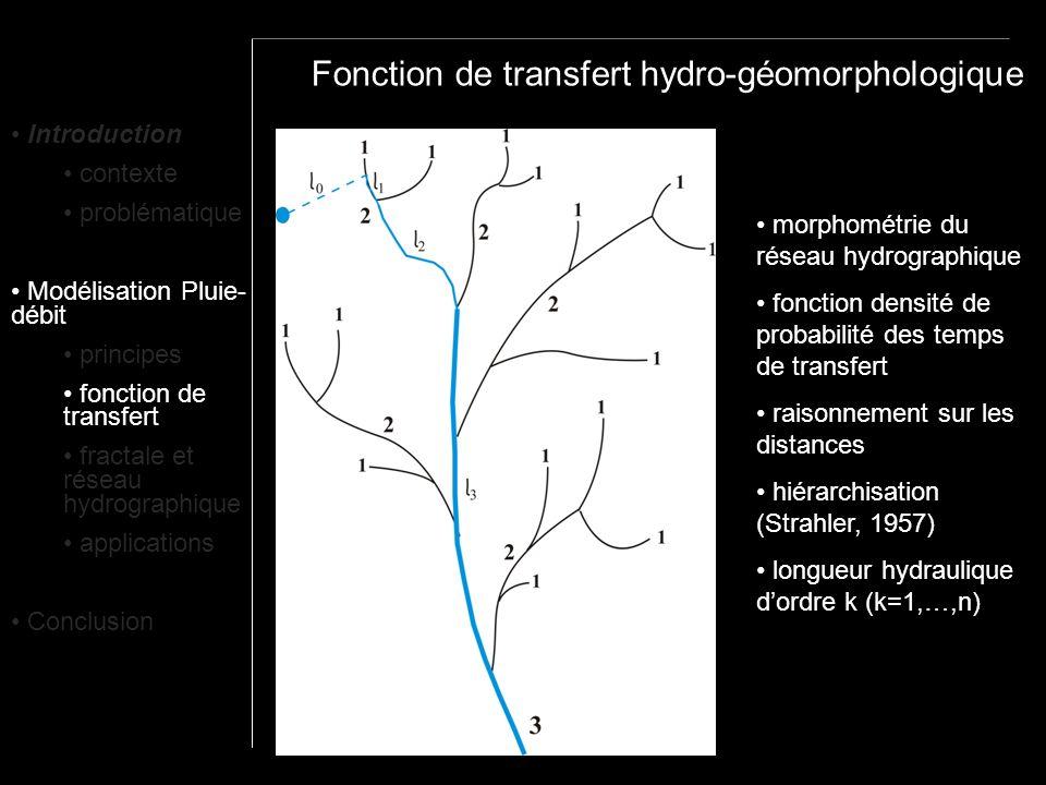 Longueur hydraulique dordre k et lois de Horton Nature fractale des réseaux hydrographiques lois scalantes auto-similarité statistique des fractales naturelles origine : auto-organisation du relief .