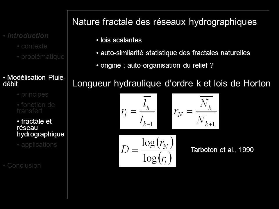 Longueur hydraulique dordre k Duchesne and Cudennec, 1997 Introduction contexte problématique Modélisation Pluie- débit principes fonction de transfert fractale et réseau hydrographique applications Conclusion