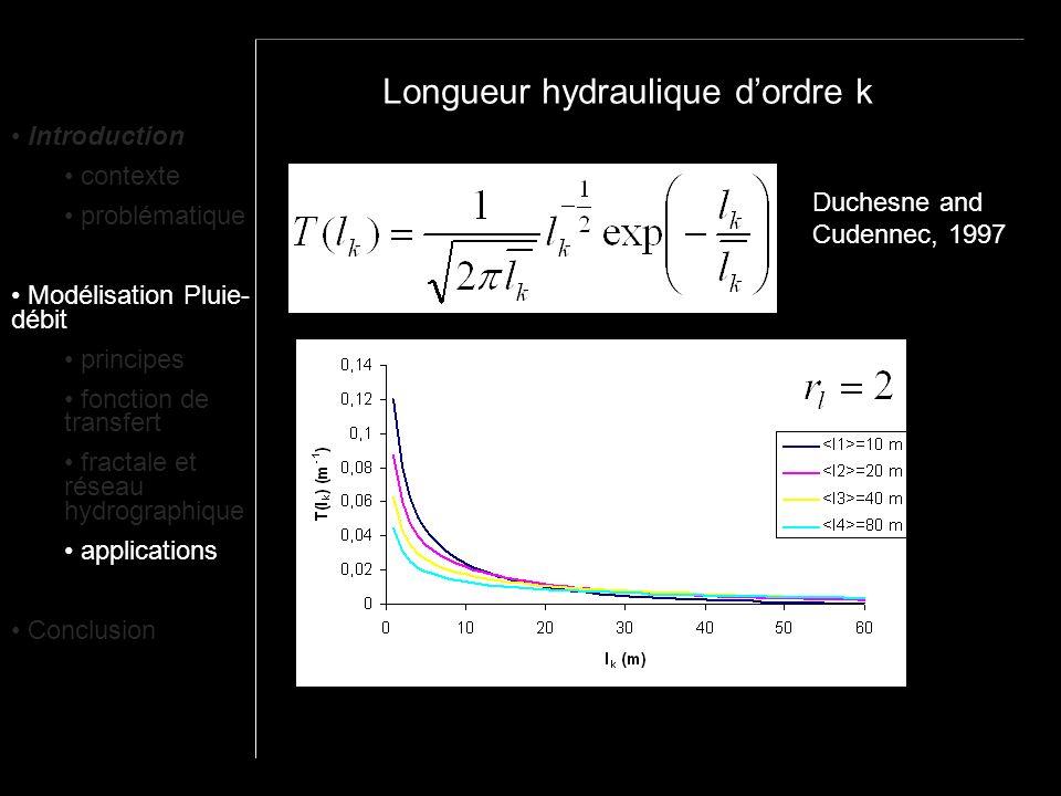 Longueur hydraulique dordre k Duchesne and Cudennec, 1997 Introduction contexte problématique Modélisation Pluie- débit principes fonction de transfer