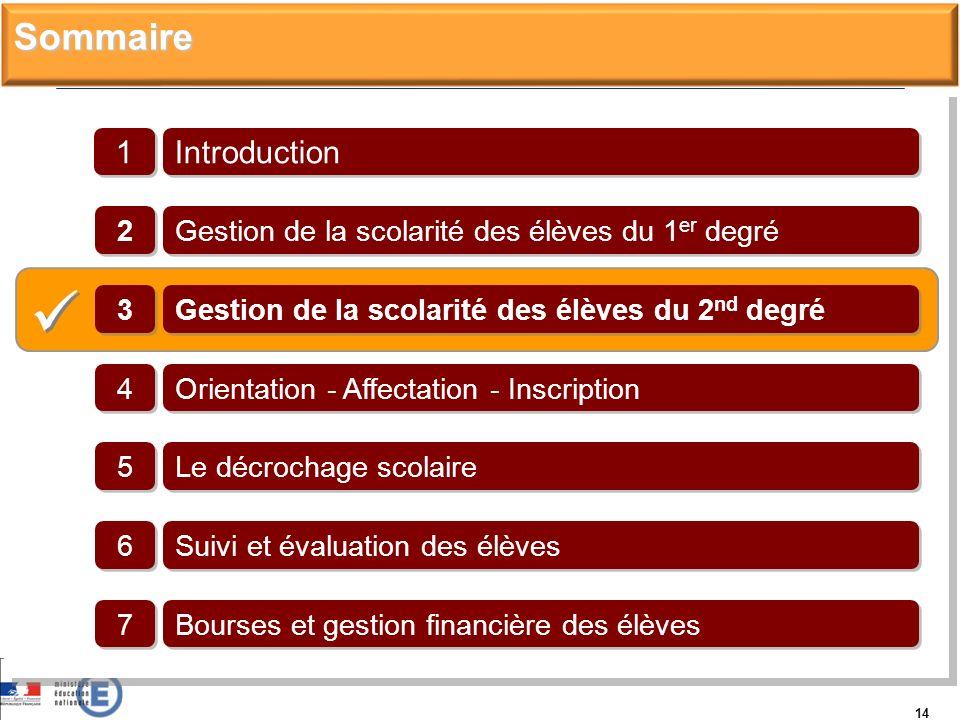 14 Introduction 1 1 Gestion de la scolarité des élèves du 1 er degré 2 2 Orientation - Affectation - Inscription 4 4 Suivi et évaluation des élèves 6