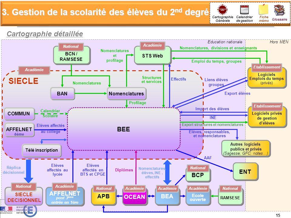Education nationale SIECLE Académie Hors MEN 15 Cartographie détaillée BEE AFFELNET post 3 ème entrée en 1ère AFFELNET post 3 ème entrée en 1ère AFFEL