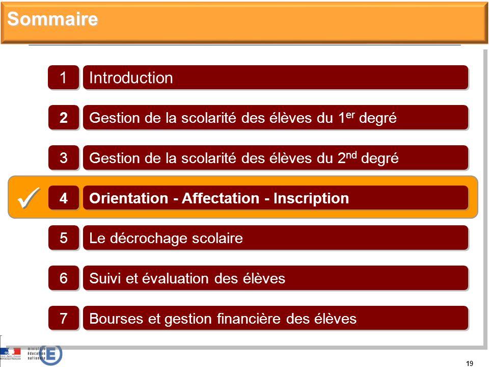 19 Introduction 1 1 Gestion de la scolarité des élèves du 1 er degré 2 2 Orientation - Affectation - Inscription 4 4 Suivi et évaluation des élèves 6