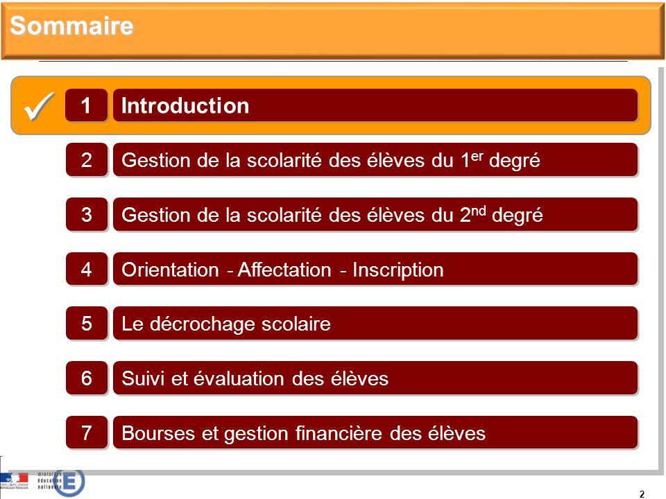 2 Introduction 1 1 Gestion de la scolarité des élèves du 1 er degré 2 2 Orientation - Affectation - Inscription 4 4 Suivi et évaluation des élèves 6 6
