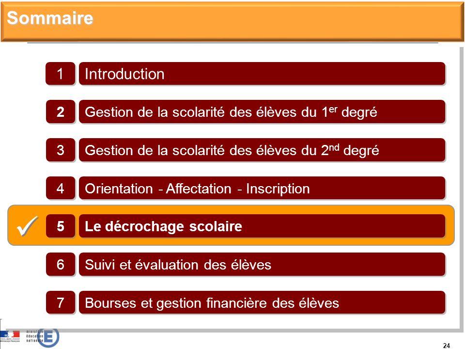 24 Introduction 1 1 Gestion de la scolarité des élèves du 1 er degré 2 2 Orientation - Affectation - Inscription 4 4 Suivi et évaluation des élèves 6