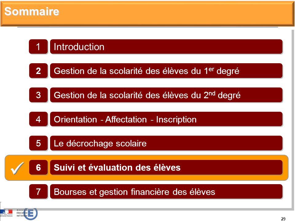 29 Introduction 1 1 Gestion de la scolarité des élèves du 1 er degré 2 2 Orientation - Affectation - Inscription 4 4 Suivi et évaluation des élèves 6