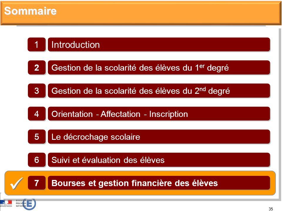 35 Introduction 1 1 Gestion de la scolarité des élèves du 1 er degré 2 2 Orientation - Affectation - Inscription 4 4 Suivi et évaluation des élèves 6