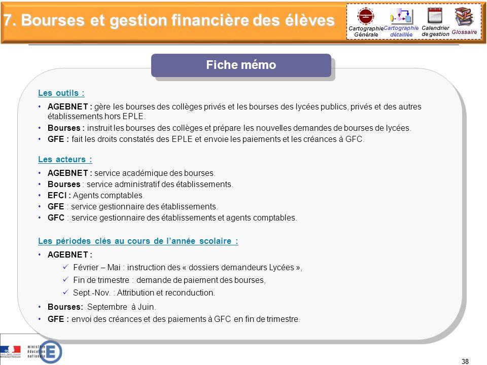Cartographie Générale 38 7. Bourses et gestion financière des élèves Cartographie détaillée Glossaire Calendrier de gestion Les outils : AGEBNET : gèr