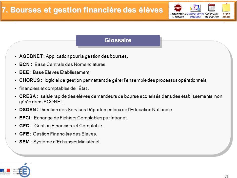 Cartographie Générale 39 7. Bourses et gestion financière des élèves Cartographie détaillée Calendrier de gestion AGEBNET : Application pour la gestio