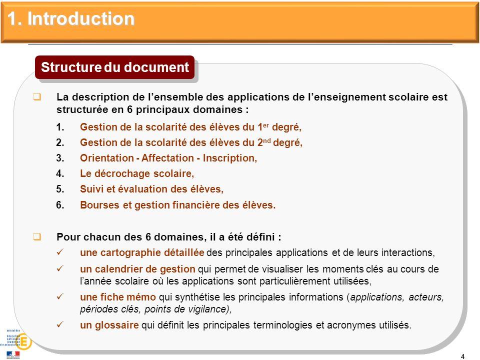 4 La description de lensemble des applications de lenseignement scolaire est structurée en 6 principaux domaines : 1.Gestion de la scolarité des élève