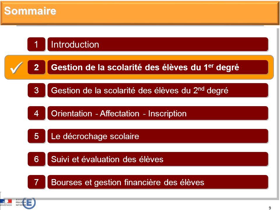 9 Introduction 1 1 Gestion de la scolarité des élèves du 1 er degré 2 2 Orientation - Affectation - Inscription 4 4 Suivi et évaluation des élèves 6 6