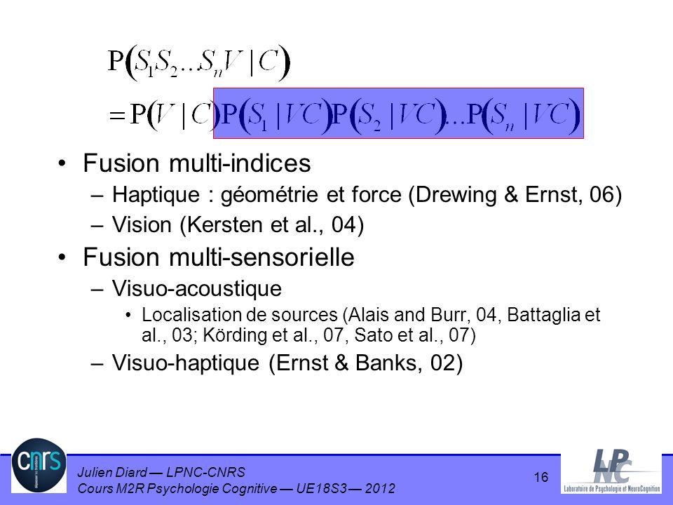 Julien Diard LPNC-CNRS Cours M2R Psychologie Cognitive UE18S3 2012 16 Fusion multi-indices –Haptique : géométrie et force (Drewing & Ernst, 06) –Visio