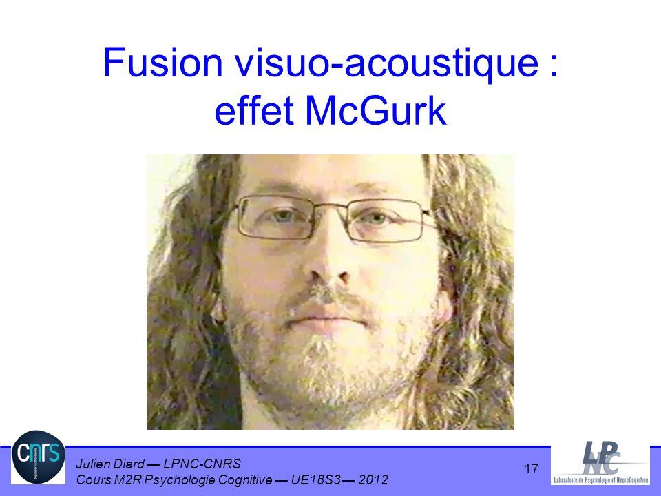 Julien Diard LPNC-CNRS Cours M2R Psychologie Cognitive UE18S3 2012 Fusion visuo-acoustique : effet McGurk 17