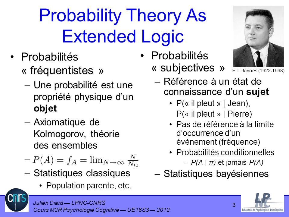Julien Diard LPNC-CNRS Cours M2R Psychologie Cognitive UE18S3 2012 Probability Theory As Extended Logic Probabilités « subjectives » –Référence à un é