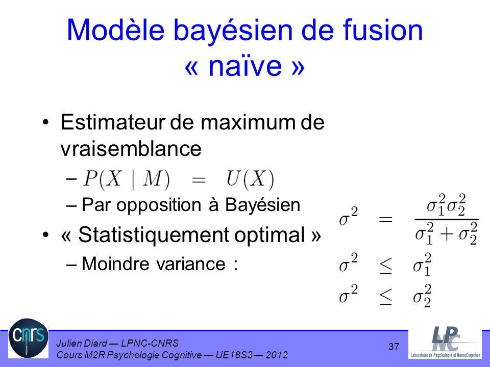 Julien Diard LPNC-CNRS Cours M2R Psychologie Cognitive UE18S3 2012 Estimateur de maximum de vraisemblance – –Par opposition à Bayésien « Statistiqueme