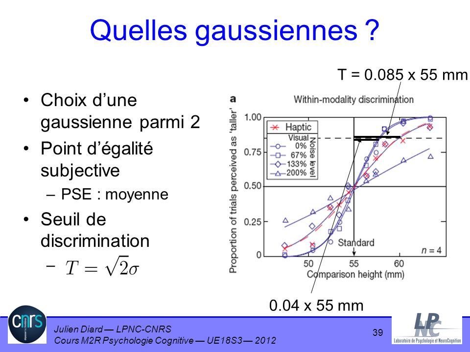 Julien Diard LPNC-CNRS Cours M2R Psychologie Cognitive UE18S3 2012 Quelles gaussiennes ? Choix dune gaussienne parmi 2 Point dégalité subjective –PSE