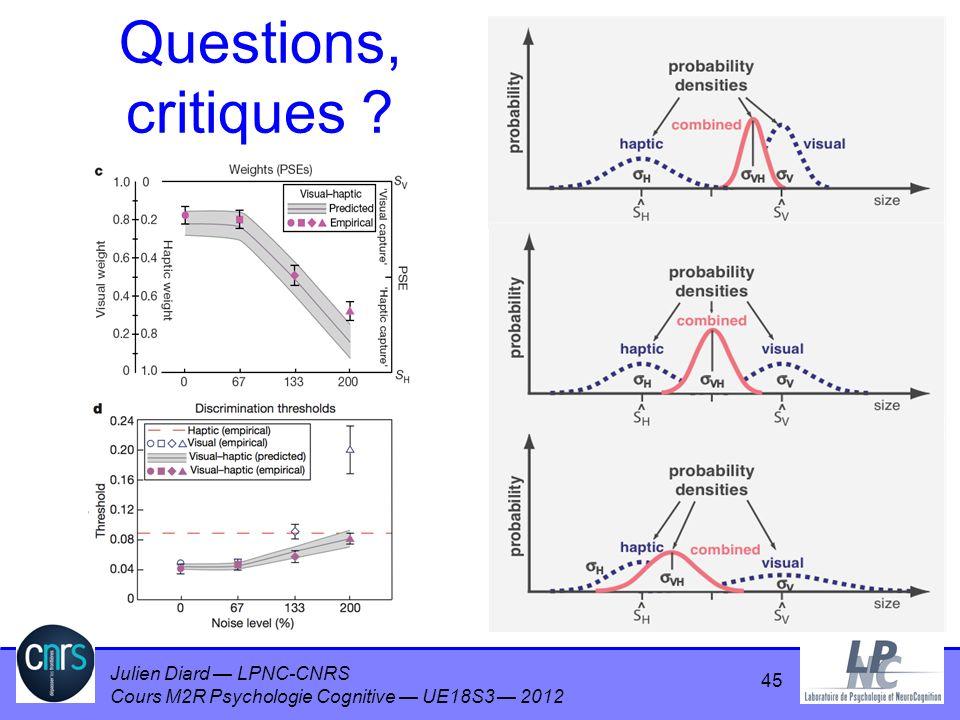 Julien Diard LPNC-CNRS Cours M2R Psychologie Cognitive UE18S3 2012 Questions, critiques ? 45