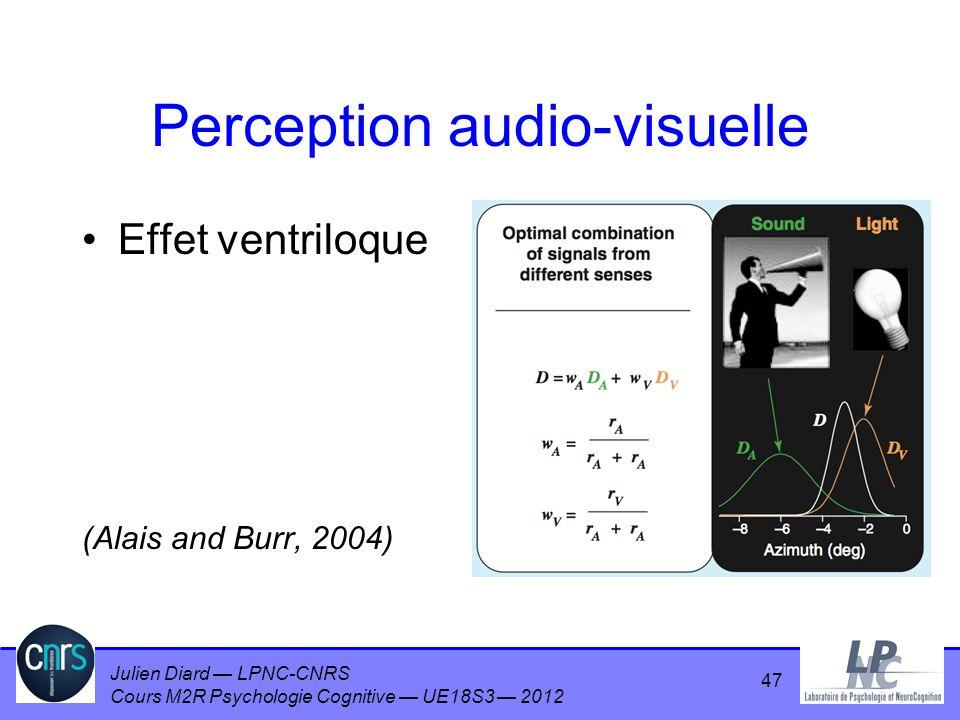 Julien Diard LPNC-CNRS Cours M2R Psychologie Cognitive UE18S3 2012 Perception audio-visuelle Effet ventriloque (Alais and Burr, 2004) 47