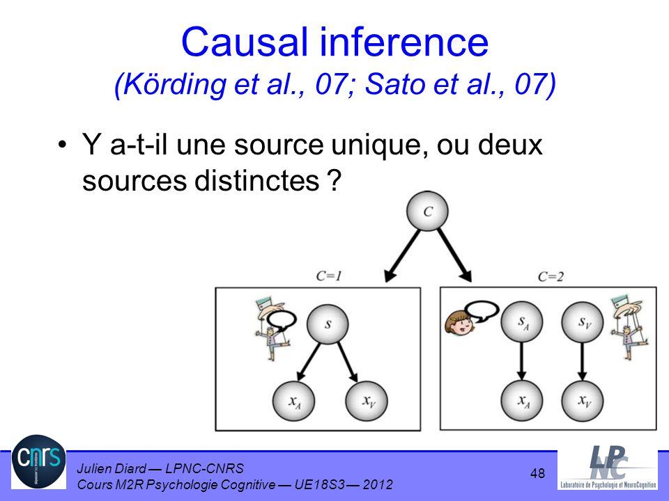 Julien Diard LPNC-CNRS Cours M2R Psychologie Cognitive UE18S3 2012 Causal inference (Körding et al., 07; Sato et al., 07) Y a-t-il une source unique,
