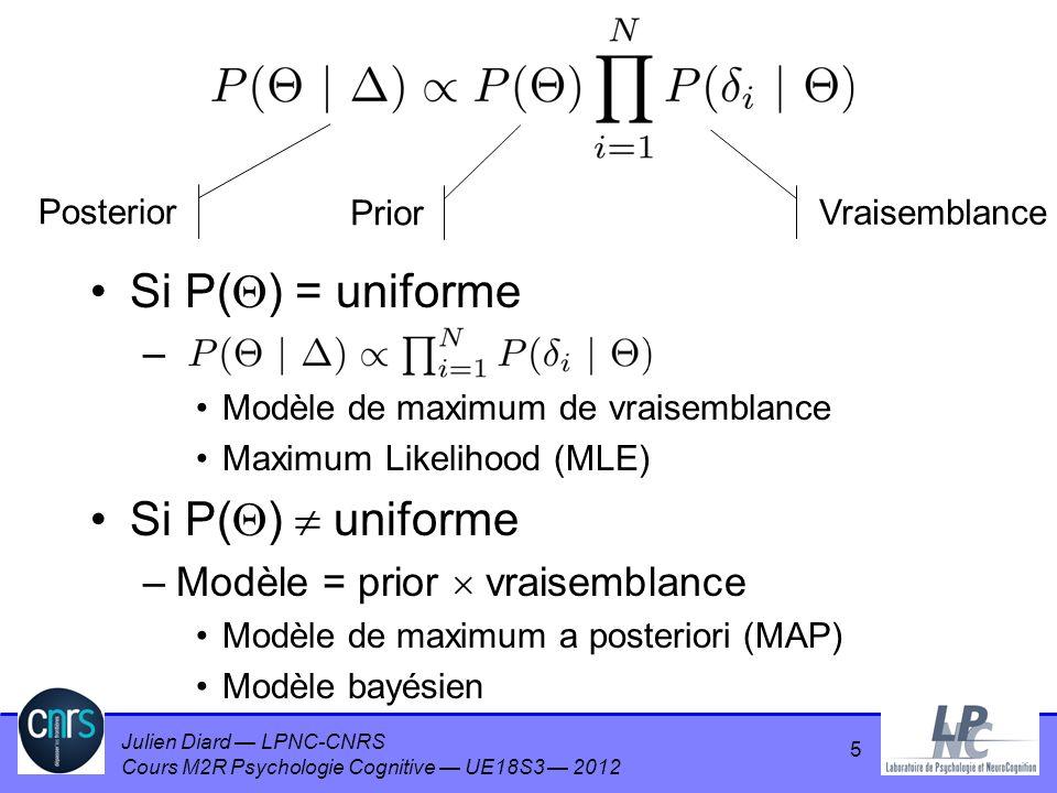 Julien Diard LPNC-CNRS Cours M2R Psychologie Cognitive UE18S3 2012 5 Si P( ) = uniforme – Modèle de maximum de vraisemblance Maximum Likelihood (MLE)