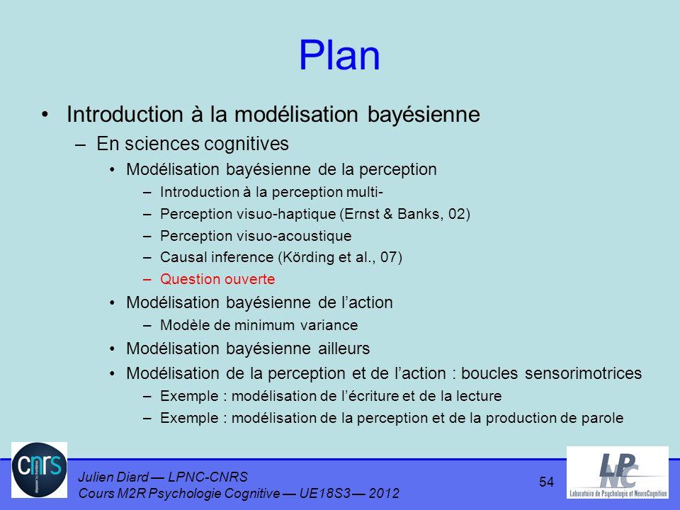 Julien Diard LPNC-CNRS Cours M2R Psychologie Cognitive UE18S3 2012 Plan Introduction à la modélisation bayésienne –En sciences cognitives Modélisation