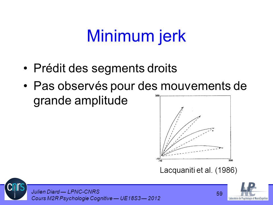 Julien Diard LPNC-CNRS Cours M2R Psychologie Cognitive UE18S3 2012 Minimum jerk Prédit des segments droits Pas observés pour des mouvements de grande