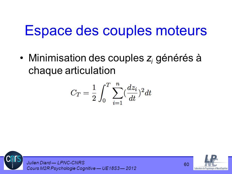 Julien Diard LPNC-CNRS Cours M2R Psychologie Cognitive UE18S3 2012 Espace des couples moteurs Minimisation des couples z i générés à chaque articulati