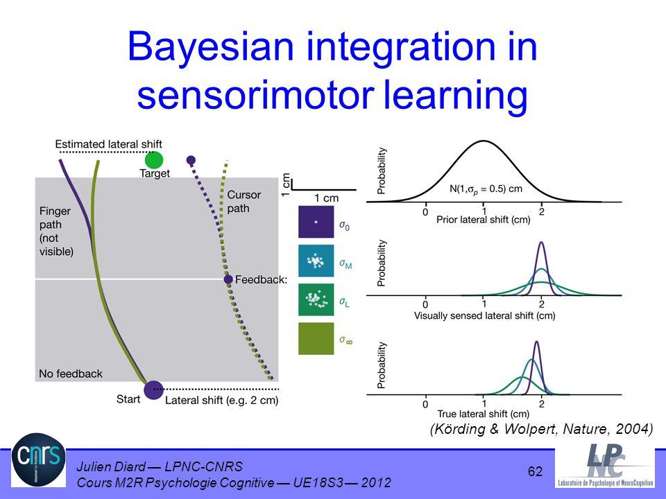 Julien Diard LPNC-CNRS Cours M2R Psychologie Cognitive UE18S3 2012 Bayesian integration in sensorimotor learning 62 (Körding & Wolpert, Nature, 2004)