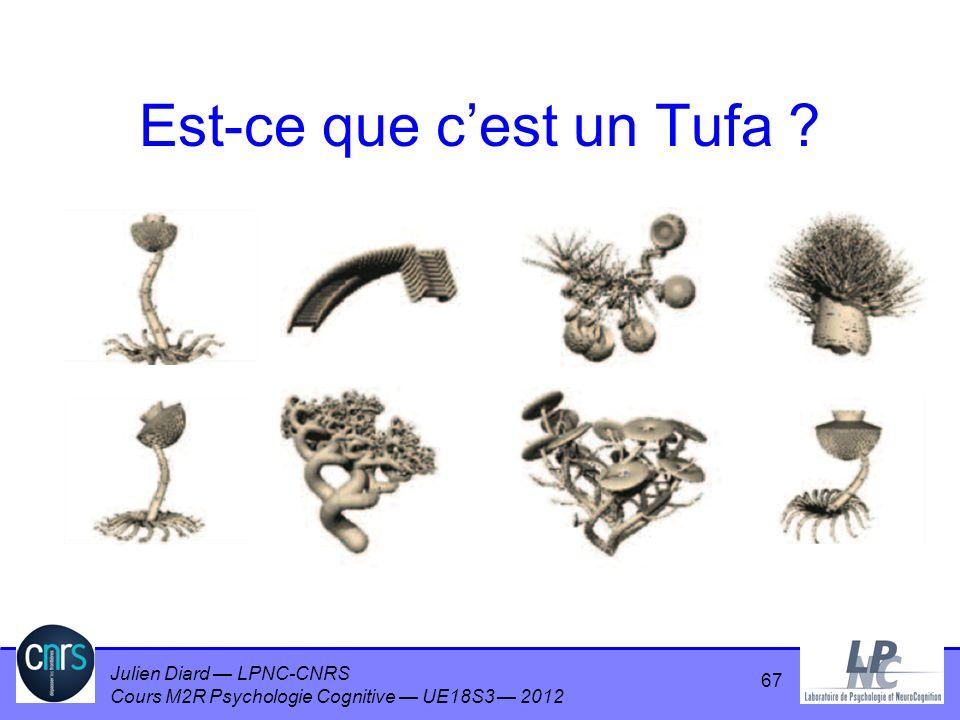 Julien Diard LPNC-CNRS Cours M2R Psychologie Cognitive UE18S3 2012 Est-ce que cest un Tufa ? 67