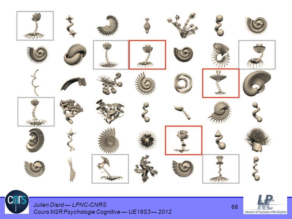 Julien Diard LPNC-CNRS Cours M2R Psychologie Cognitive UE18S3 2012 68