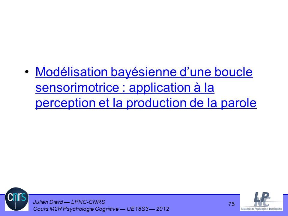 Julien Diard LPNC-CNRS Cours M2R Psychologie Cognitive UE18S3 2012 Modélisation bayésienne dune boucle sensorimotrice : application à la perception et