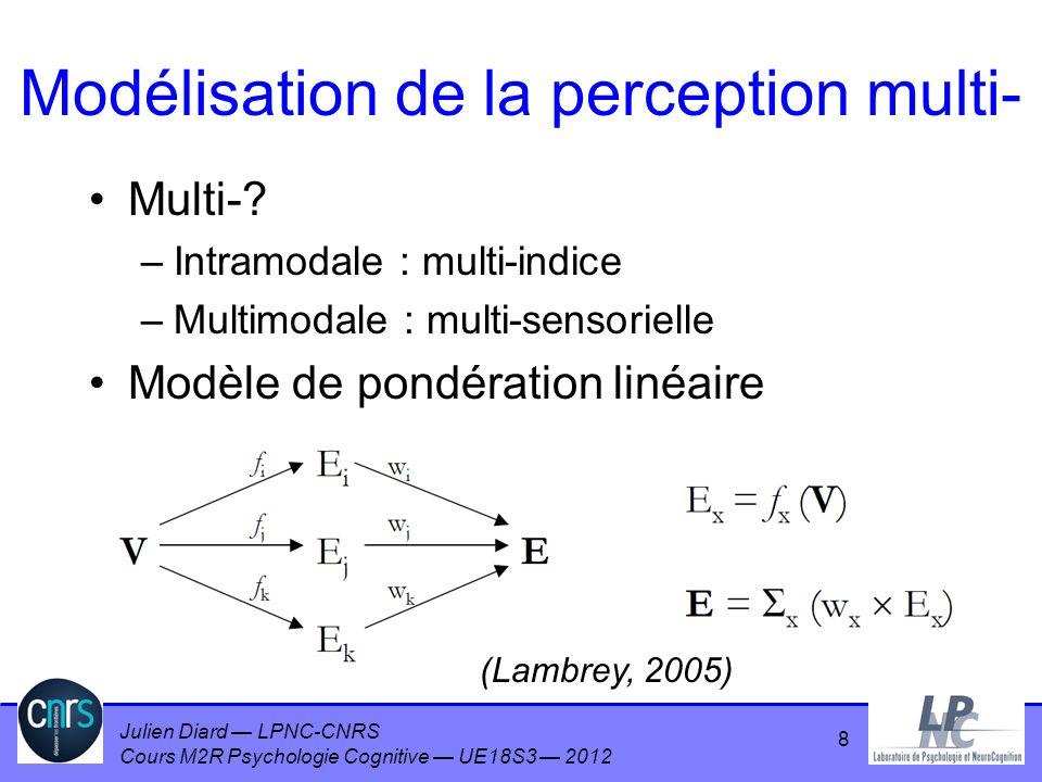 Julien Diard LPNC-CNRS Cours M2R Psychologie Cognitive UE18S3 2012 Modélisation de la perception multi- Multi-? –Intramodale : multi-indice –Multimoda