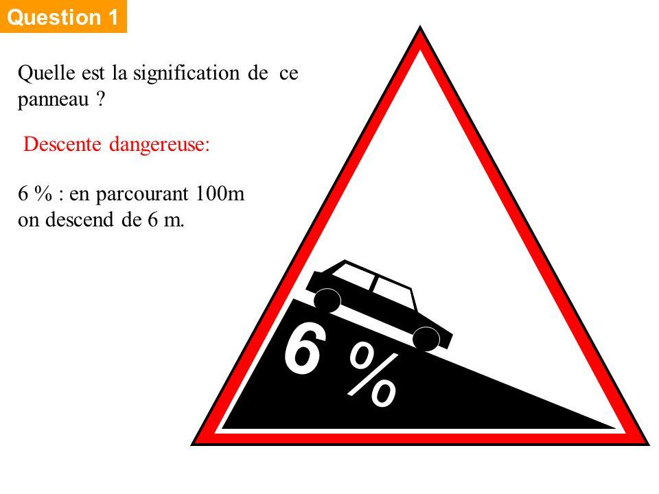 6 % Question 1 Quelle est la signification de ce panneau ? Descente dangereuse: 6 % : en parcourant 100m on descend de 6 m.