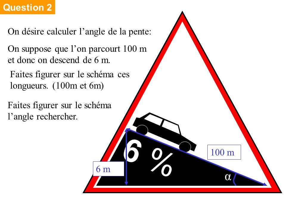 6 % On désire calculer langle de la pente: On suppose que lon parcourt 100 m et donc on descend de 6 m. Faites figurer sur le schéma ces longueurs. (1