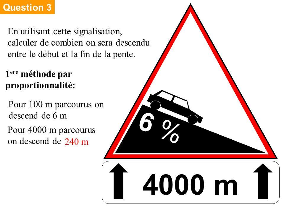 6 % En utilisant cette signalisation, calculer de combien on sera descendu entre le début et la fin de la pente. 4000 m 1 ere méthode par proportionna