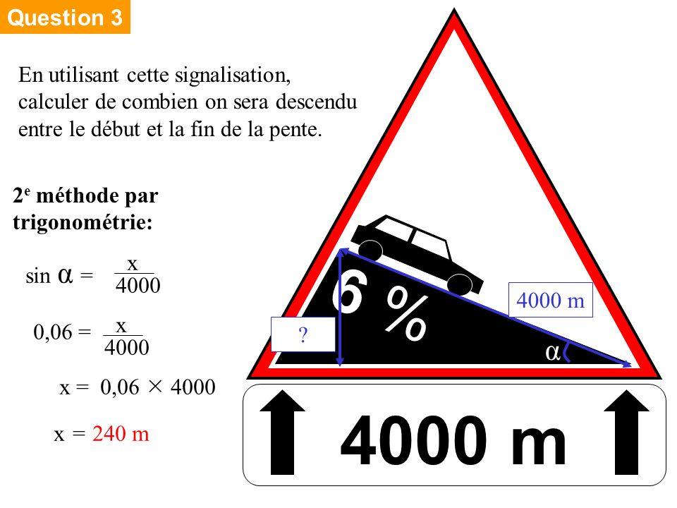 6 % En utilisant cette signalisation, calculer de combien on sera descendu entre le début et la fin de la pente. 4000 m 2 e méthode par trigonométrie:
